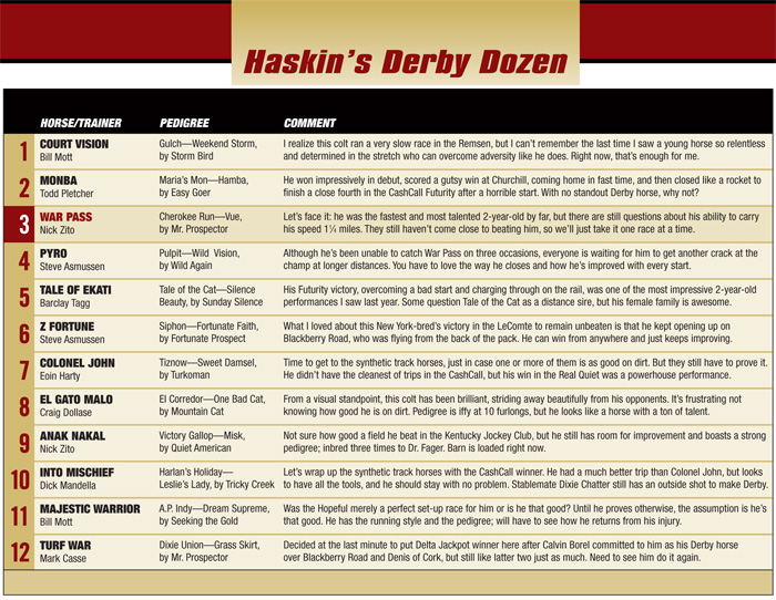 Haskin's Derby Dozen